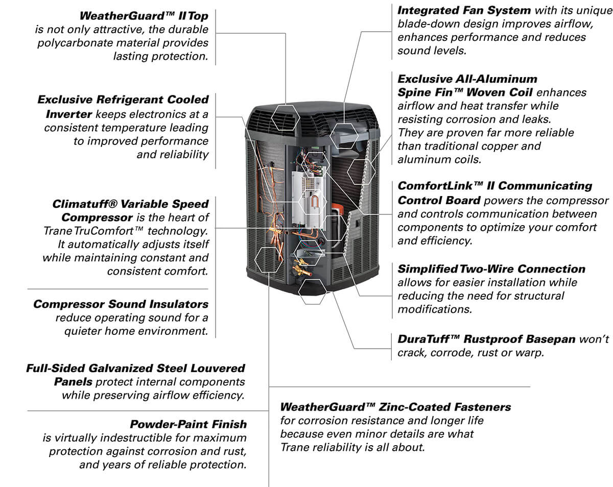 Air Conditioner Xl18i