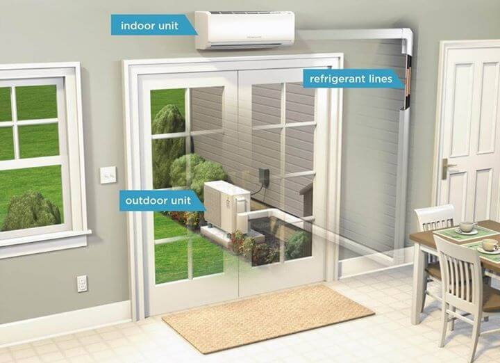 ductless mini split example