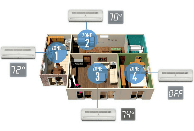 diagram of different rooms or zones where the ductless mini splits are located